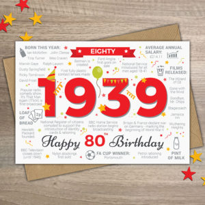 1939 80th Birthday Card