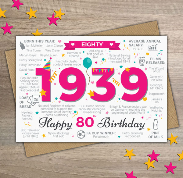 1939 80th Year of birth Card