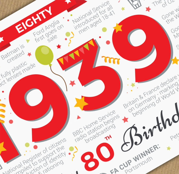 1939 Milestone Birthday Card