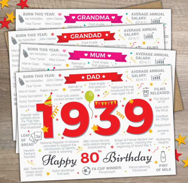 1939 80th Year of Birth Greetings Cards Options