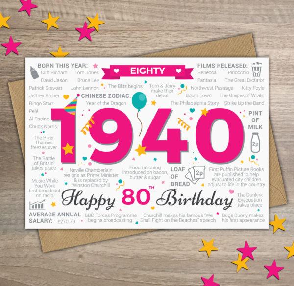 1940 Female Ladies Womens Happy 80th Birthday Year of Birth Facts Card