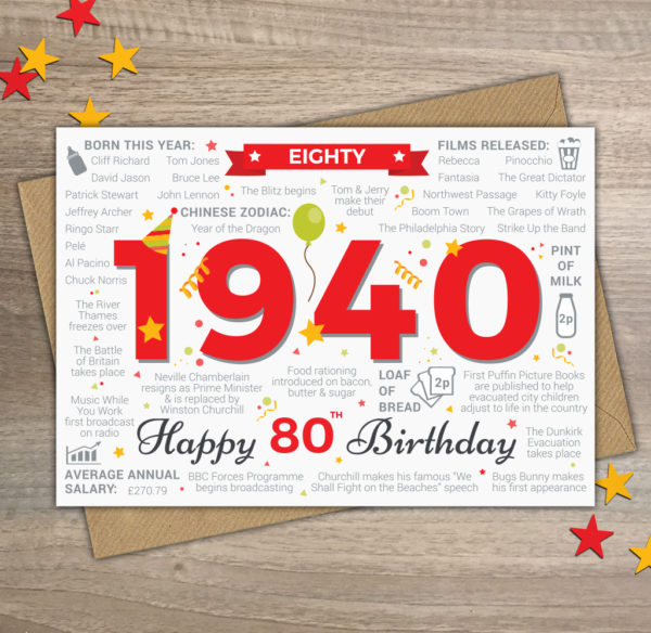1940 Male 80th Facts Birthday Card Year of Birth