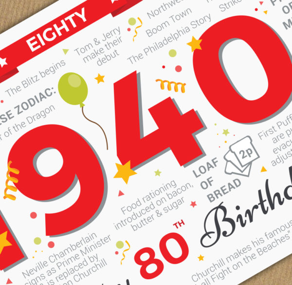 1940 Male Mens Close Up Memories Fact Birthday Card