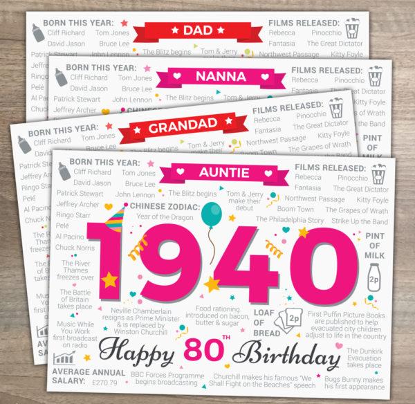 1940 80th Variations Happy Birthday Birth Year Facts Card