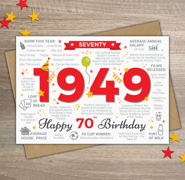 1949 70th Birthday Card