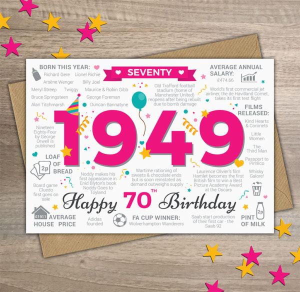 1949 70th Birthday Card female