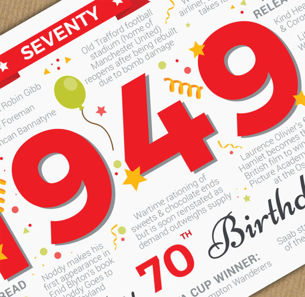 1949 70th Birthday Card zoom
