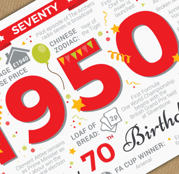 1950 Happy 70th Birthday Fact Memories Card Year of Birth Close Up
