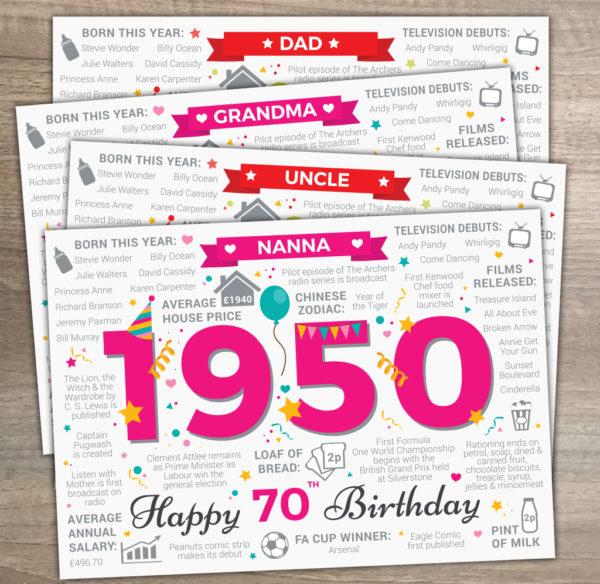 1950 70th Birthday Year of Birth Fact Card Variations