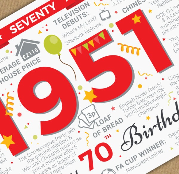 70th 1951 Year You Were Born Memories Factual Card Close Up