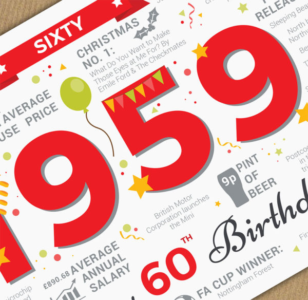 1959 Milestone Birthday card