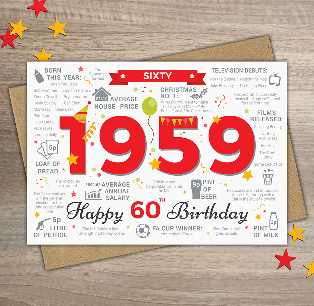 1959 Year Of Birth Card Milestone Birthday Cards