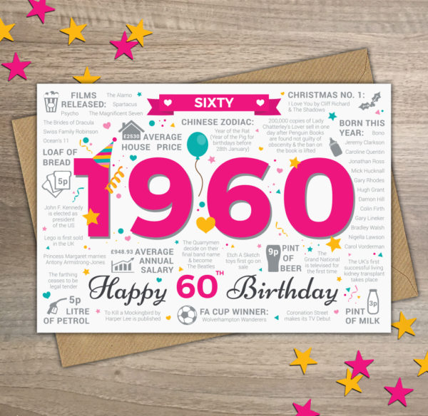 Happy 60th Birthday Year of Birth 60th Facts Card Womens Female