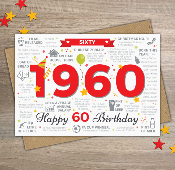 Happy 60th Birthday Year of Birth 60th Facts Card Male Mens