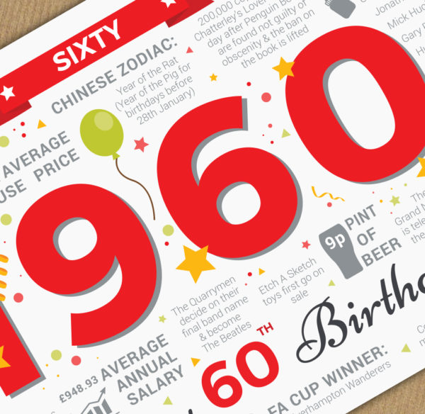 Happy 60th Birthday Year of Birth 60th Facts Card Zoom