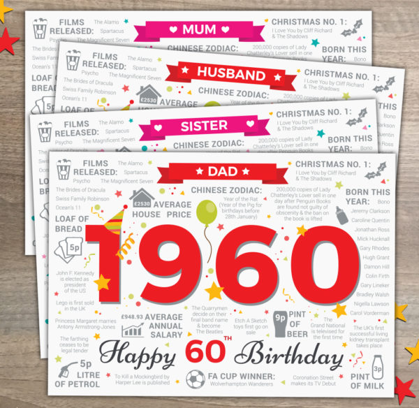 1960 Happy 60th Birthday Fact Card Variations