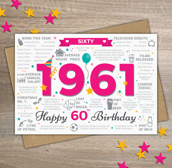 1961 Female Birth Year Facts 60th Birthday Memories Friend For Her
