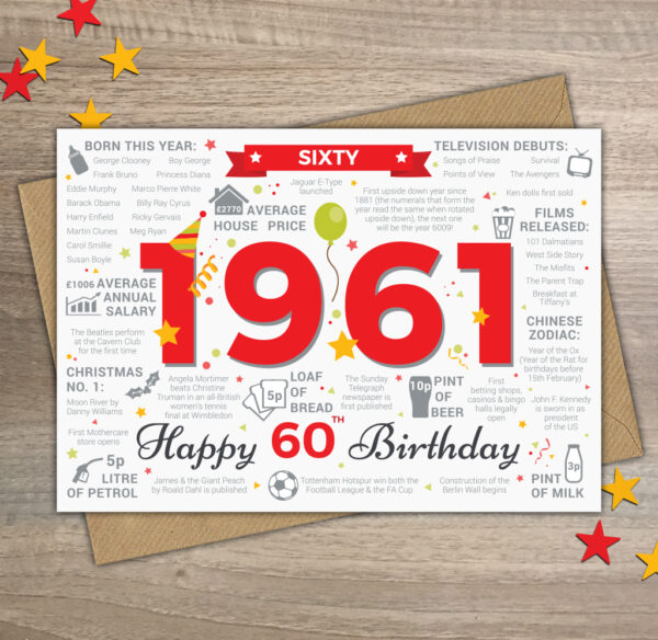 Happy 60th Birthday Year of Birth 1961 Facts Card Male Mens