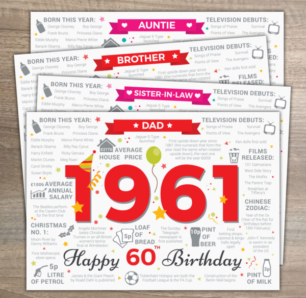 1961 Birth Year Facts 60th Birthday Variations