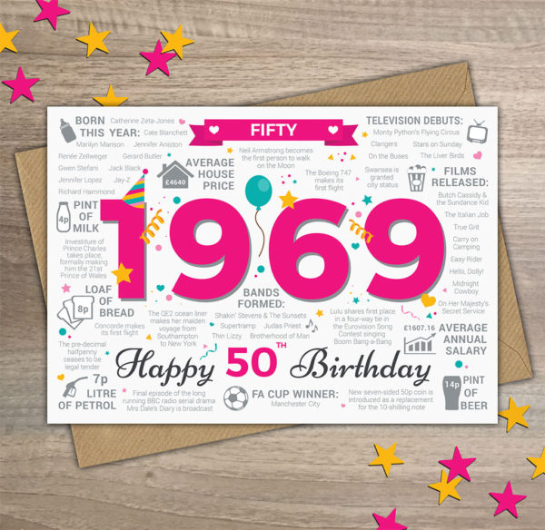 1969 50th Birthday Card Female