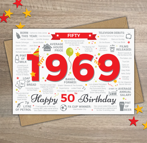 1969 50th Memories Birthday Card