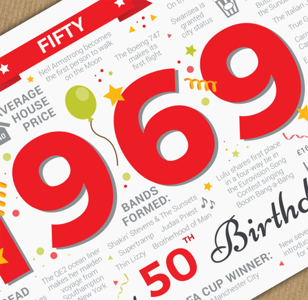 1969 Year of Birth Card zoom