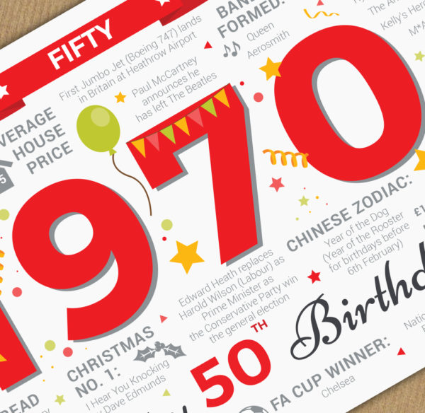 1970 Happy 50th Birthday Close Up Male Card