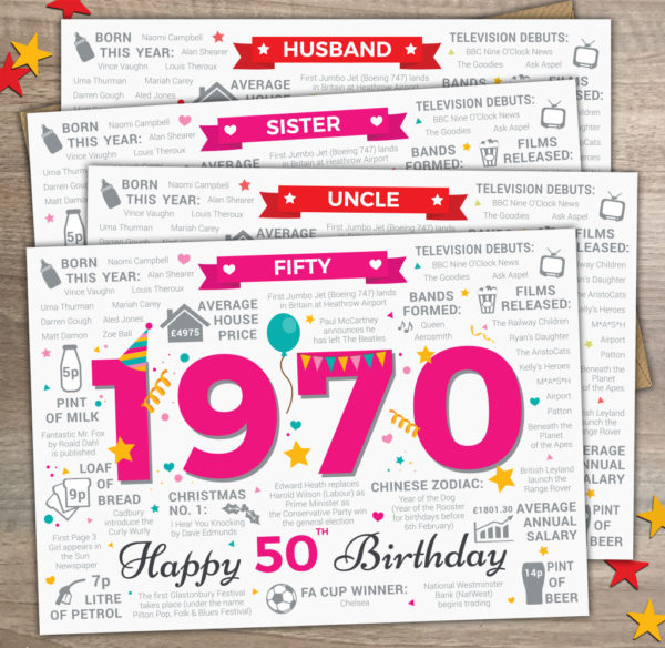 1970 Happy 50th Birthday Card Variations