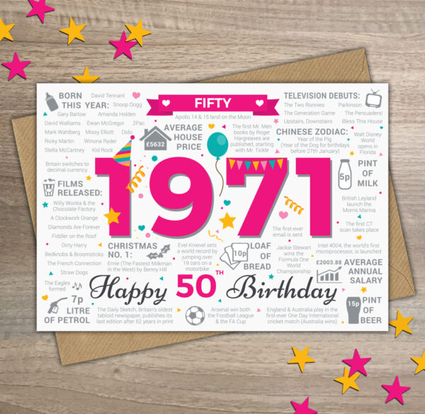 1971 Happy 50th Birthday Card Female / Womens / Ladies / For Her