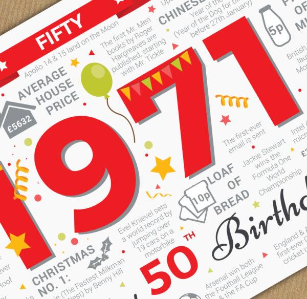 1971 Happy 50th Birthday Zoom Year You Were Borns Memories Card