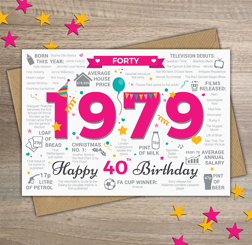 1979 40th Birthday Card Female