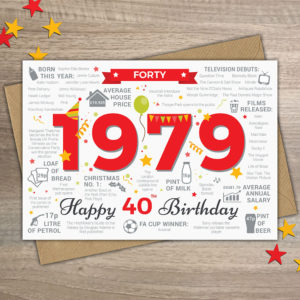 1979 40th Milestone Birthday Card