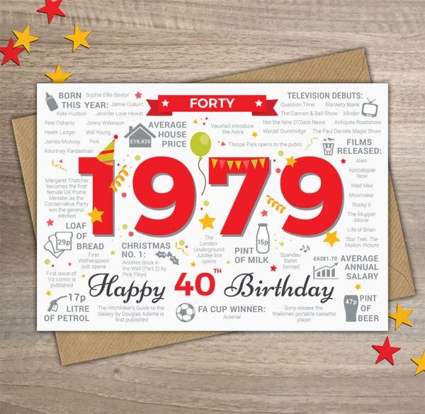 1979 40th Milestone Birthday Card