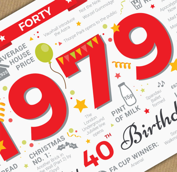 1979 Year of Birth card zoomed