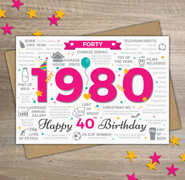 1980 Happy 40th Birthday Fact Card For Female Women Ladies