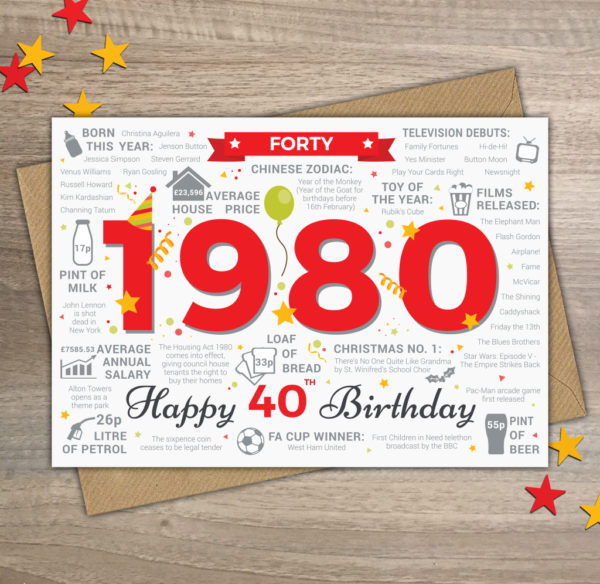 1980 Happy 40th Birthday Fact Card For Male Men Man Friend