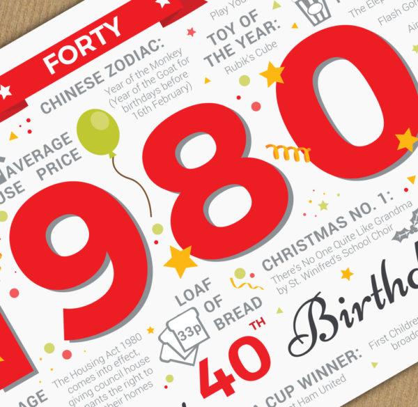 1980 Close Up Happy 40th Birthday Card