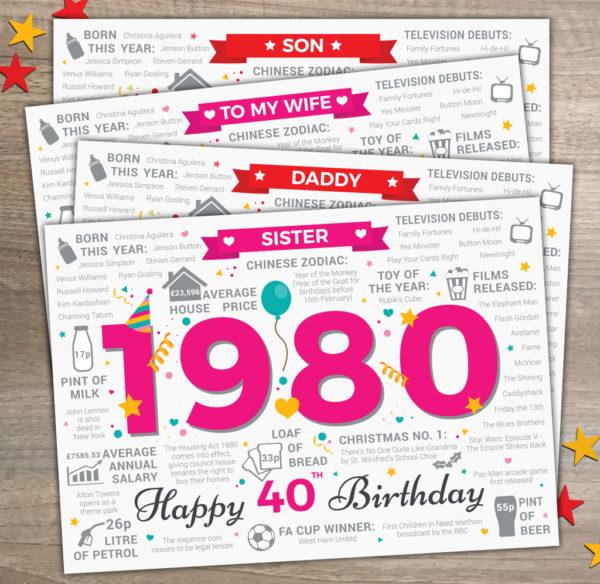 1980 Happy 40th Birthday Fact Card Variations