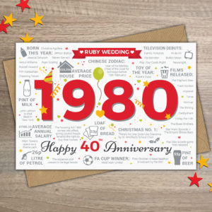 1980 Happy Ruby Wedding 40th Anniversary Facts Card