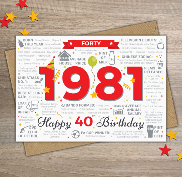 1981 Happy 40th Birthday Fact Card For Male Men Man Him Friend