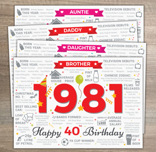 1981 40th Birthday Year of Birth Fact Cards Options Examples