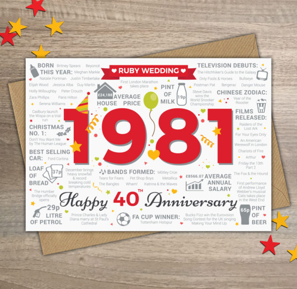 1981 Happy Ruby Wedding 40th Anniversary Facts Card
