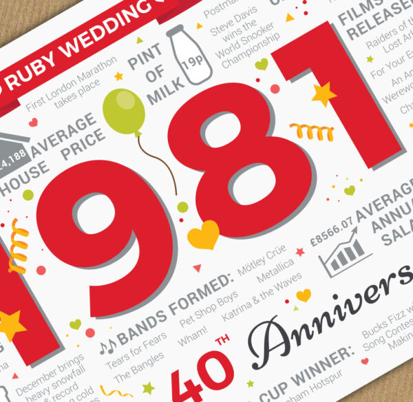 1981 Ruby Wedding Year of Marriage Anniversary Facts Card