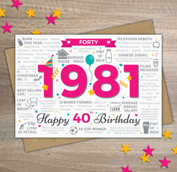 1981 Friend Card Memories Birth Year Forty Birthday