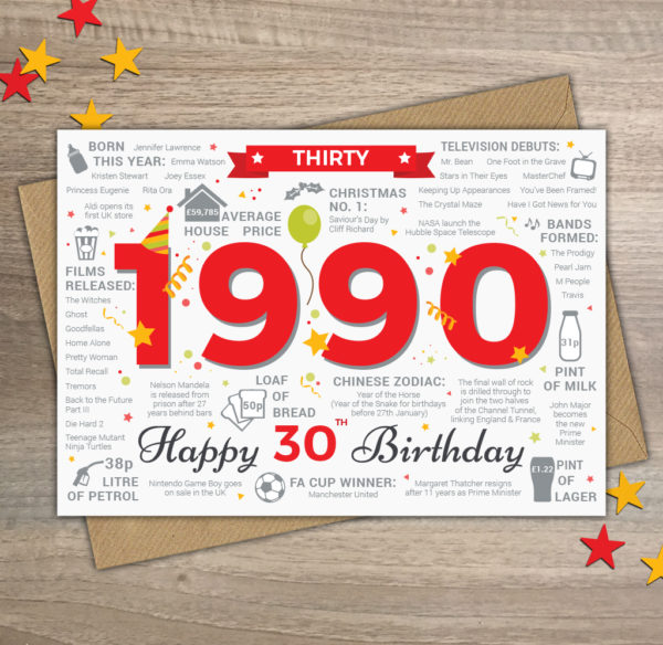 1990 Male Mens Happy 30th Birthday Year You Were Born Factual Card