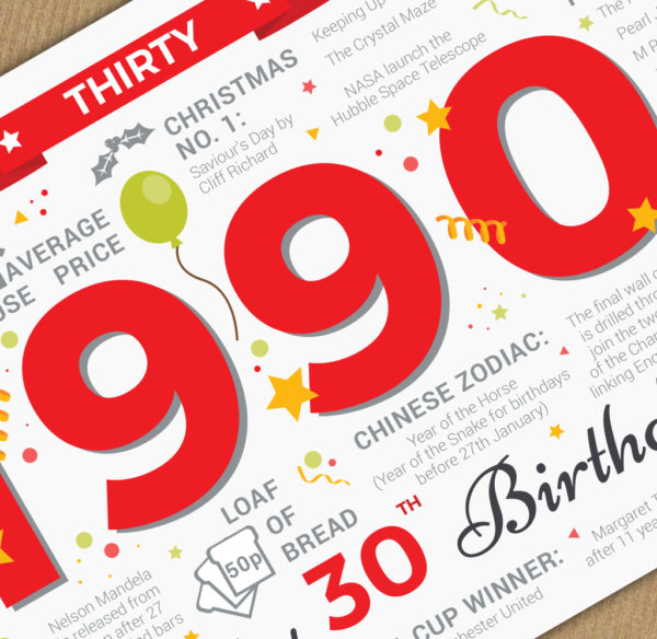 1990 Male Mens 30th Birthday Card Year of Birth Facts Close Up