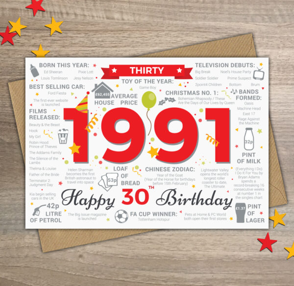 1991 Happy 30th Birthday Year You Were Born Memories Male Mens For Him Card