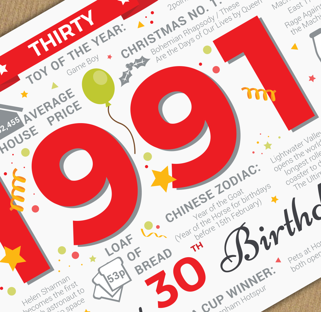 Happy 30th Birthday Men Cards Inspirations Huahin Samphannam Fashion