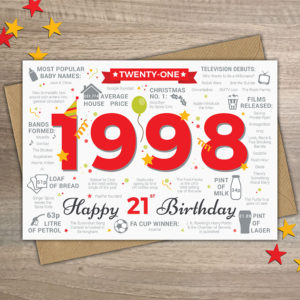 1998 21st Birthday card mens