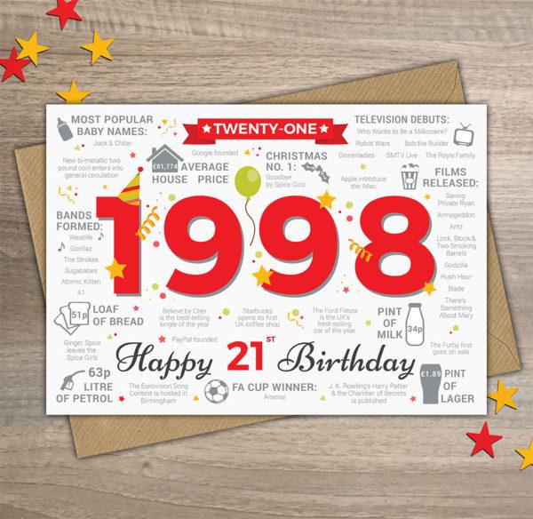 1998 21st Birthday card mens
